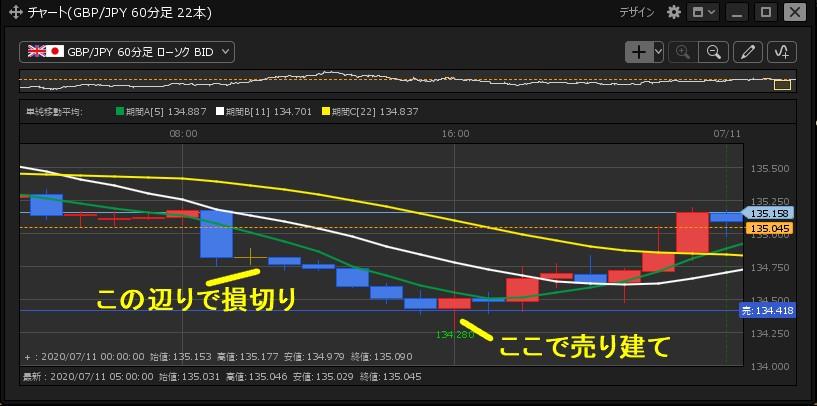fx-chart-hirose-2000710-1