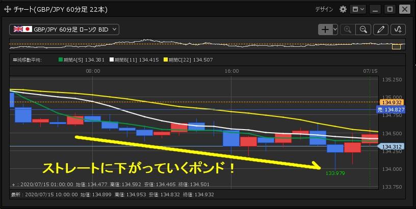 fx-chart-hirose_2000714_1