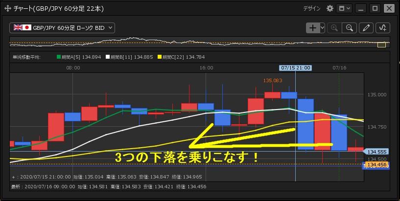 fx-chart-hirose_2000715_1