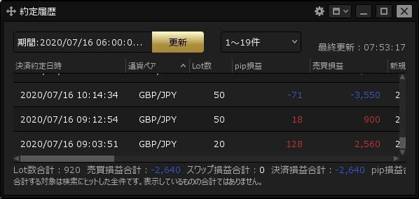 fx-chart-hirose_2000716_1