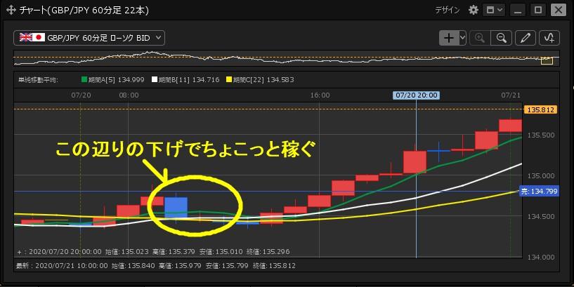 fx-chart-hirose_2000720_2
