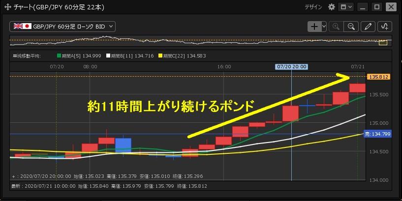 fx-chart-hirose_2000720_3
