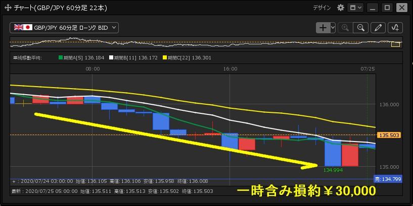 fx-chart-hirose_2000724