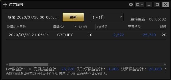 fx-chart-hirose_2000730