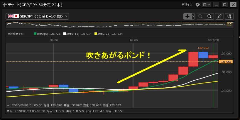 fx-chart-hirose_2000731_1