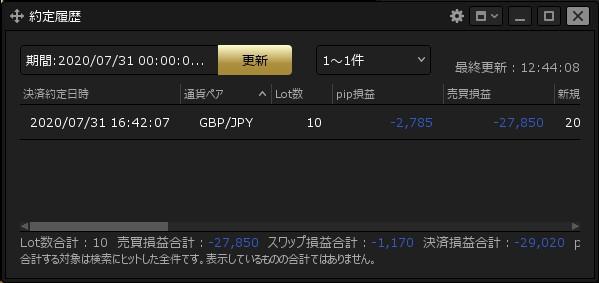 fx-chart-hirose_2000731_2