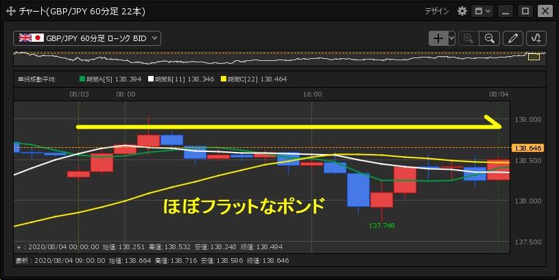 fx-chart-hirose_2000803_1
